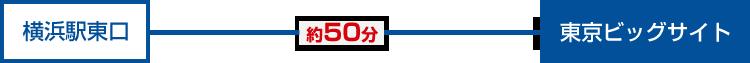 横浜駅から東京ビッグサイトへのバスケ経路