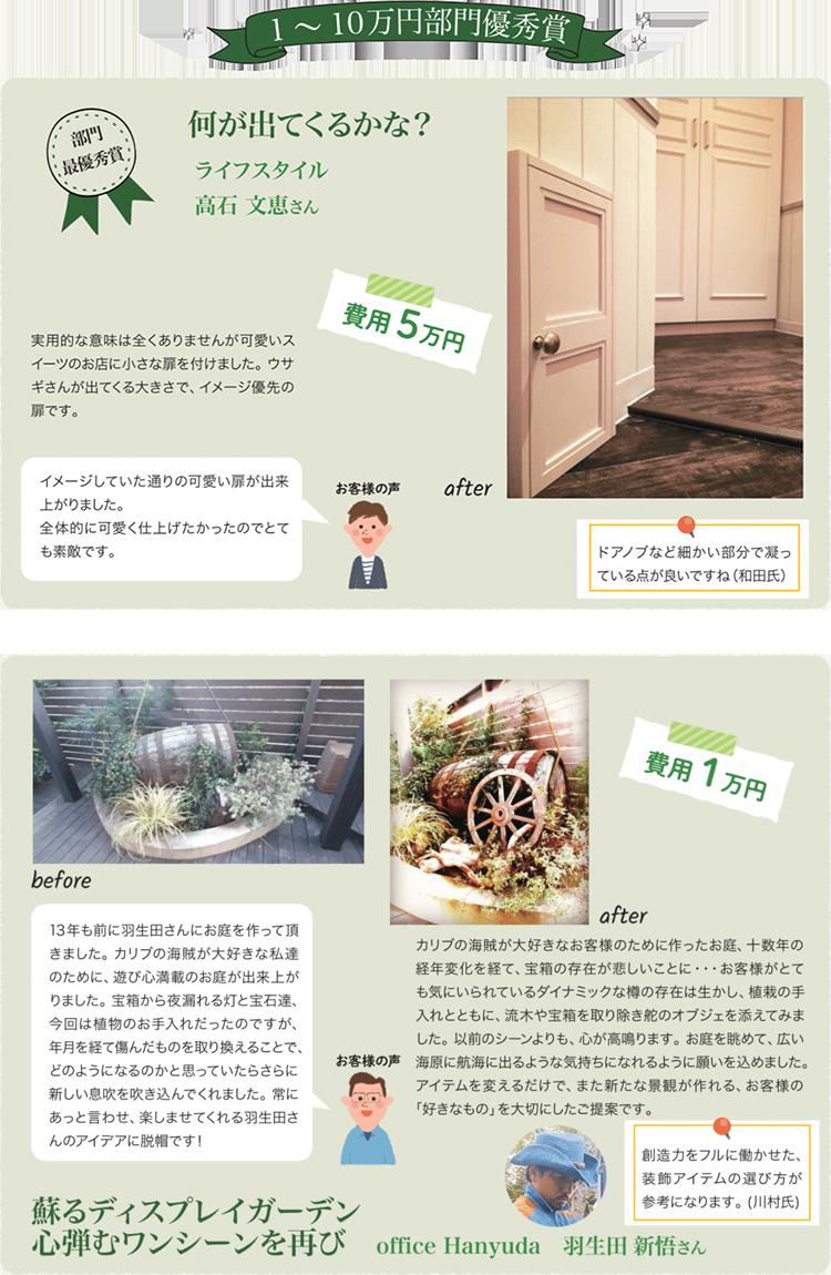 1~10万円部門優秀賞